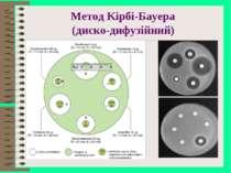 Метод Kірбі-Бауера (диско-дифузійний)