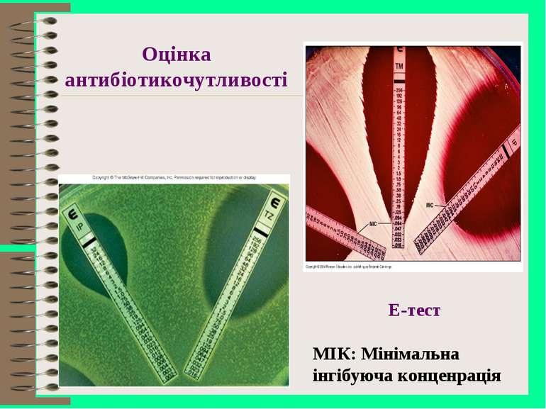 Оцінка антибіотикочутливості E-тест MIК: Mінімальна інгібуюча конценрація