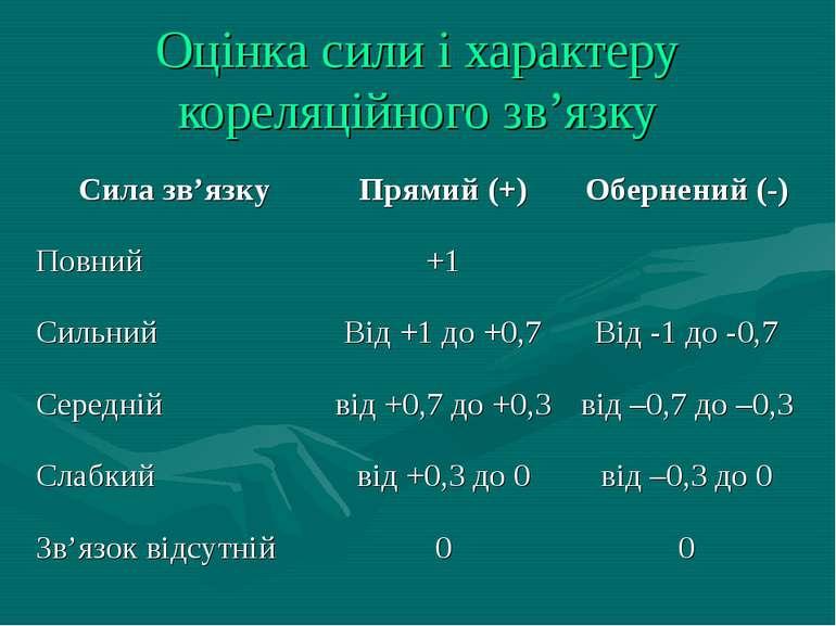 Оцінка сили і характеру кореляційного зв'язку