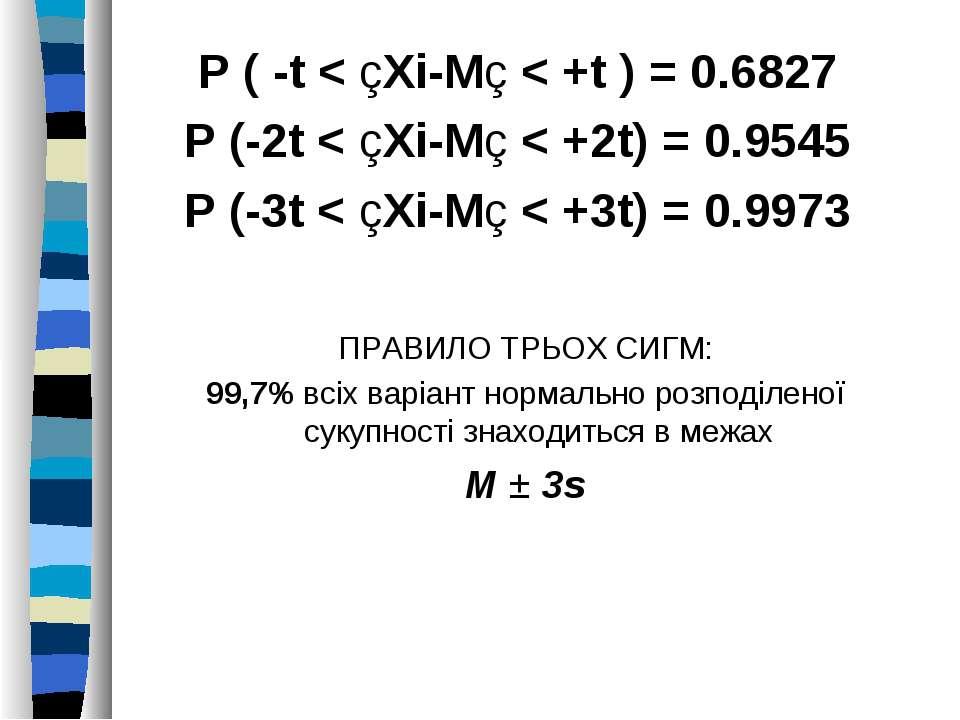 Р ( -t < çXi-Mç < +t ) = 0.6827 Р (-2t < çXi-Mç < +2t) = 0.9545 Р (-3t < çXi-...