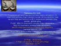 Перевірка доз йоду: Розрахунок доз для йоду кристалічного ведуть виходячи з 5...