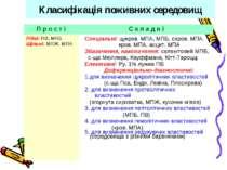 Класифікація поживних середовищ