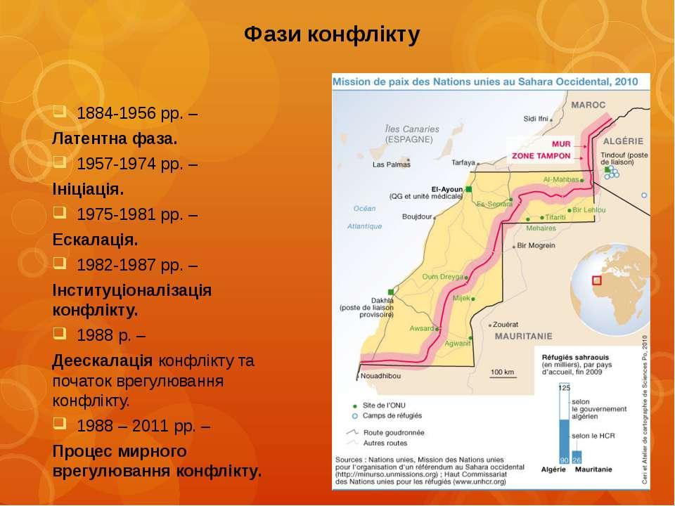 Фази конфлікту1884-1956 рр. – Латентна фаза.1957-1974 рр. – Ініціація.1975-19...