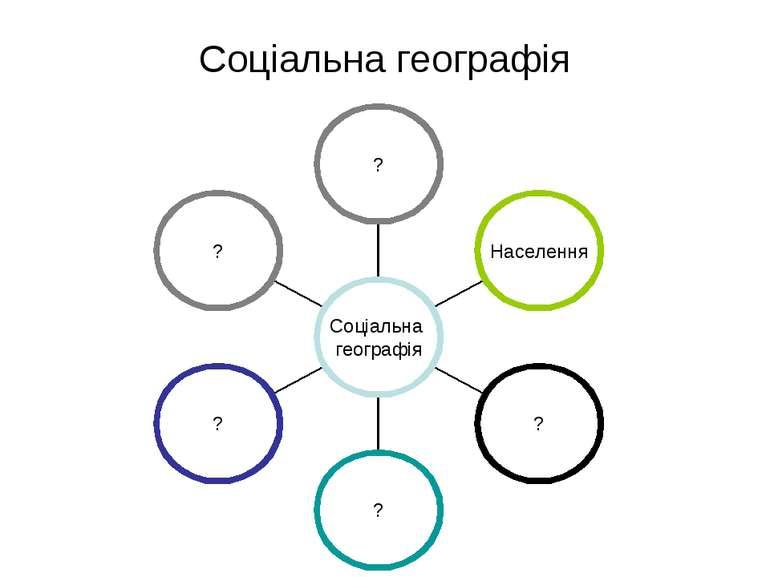 Соціальна географія