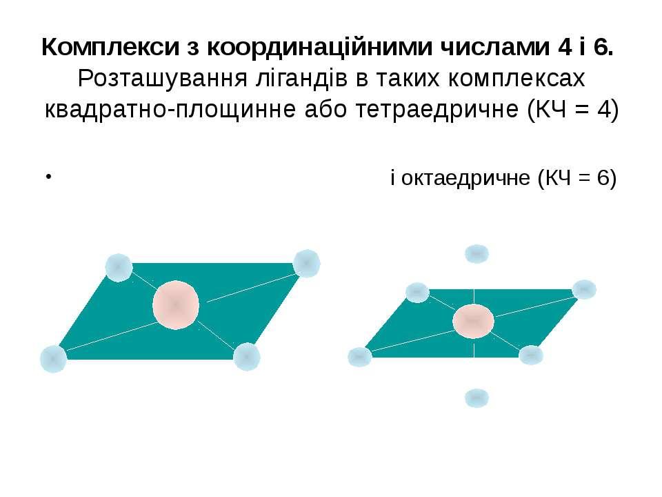 Комплекси з координаційними числами 4 і 6. Розташування лігандів в таких комп...