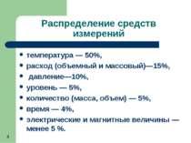 Распределение средств измерений температура — 50%, расход (объемный и массовы...