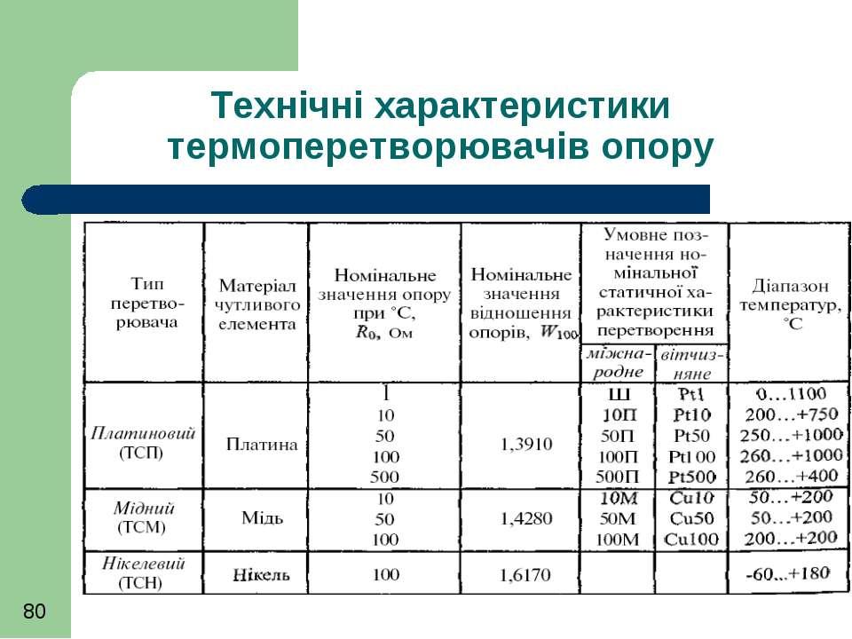 Технічні характеристики термоперетворювачів опору