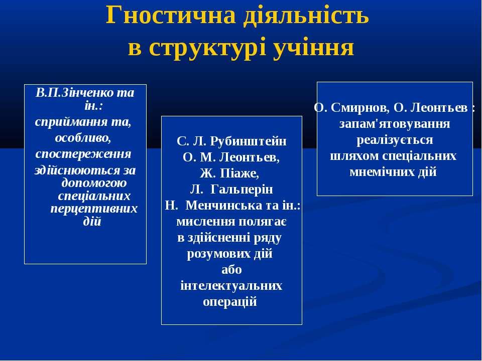 Гностична діяльність в структурі учіння В.П.Зінченко та ін.: сприймання та, о...
