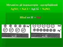 Механізм дії індикаторів - адсорбційний AgNO3 + NaCl = AgCl + NaNO3 HInd H+ +...