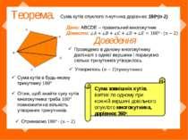 Доведення Проведемо в даному многокутнику діагоналі з однієї вершини і пораху...