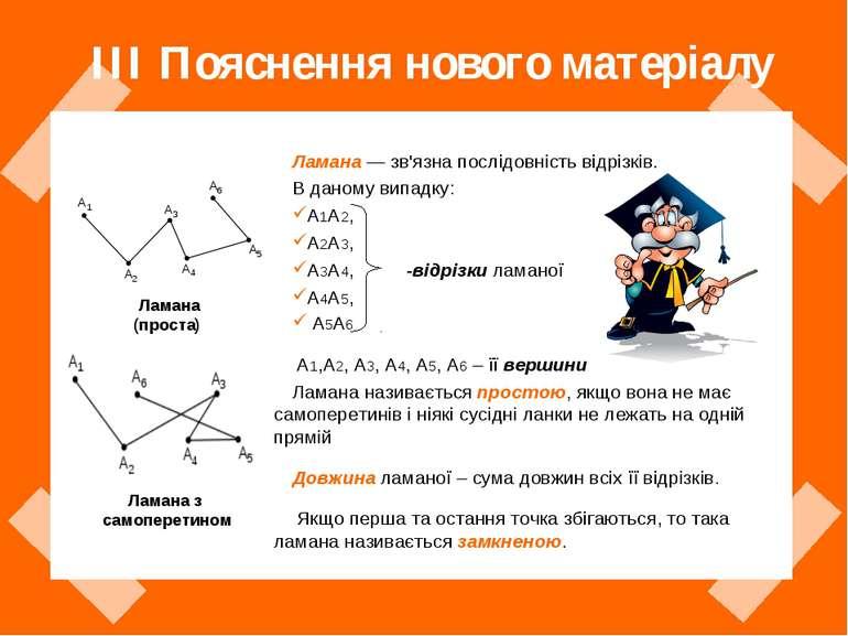 ІІІ Пояснення нового матеріалу Ламана — зв'язна послідовність відрізків. В да...