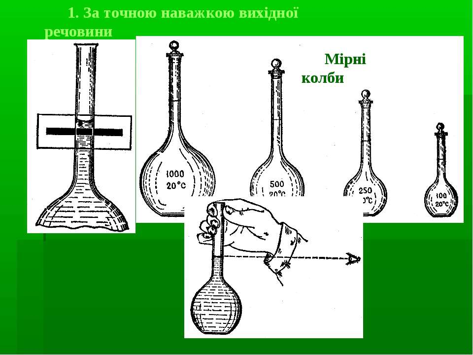 1. За точною наважкою вихідної речовини Мірні колби