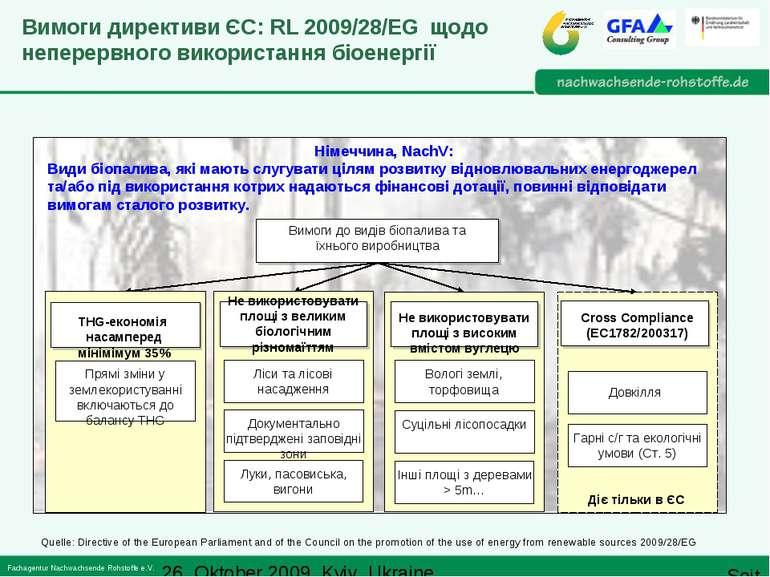 Вимоги директиви ЄС: RL 2009/28/EG щодо неперервного використання біоенергії ...