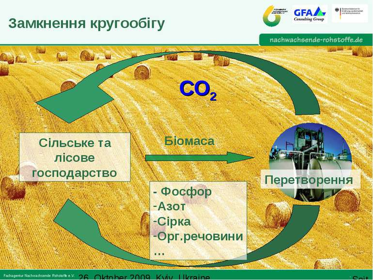 , Замкнення кругообігу Сільське та лісове господарство CO2 - Фосфор Азот Сірк...
