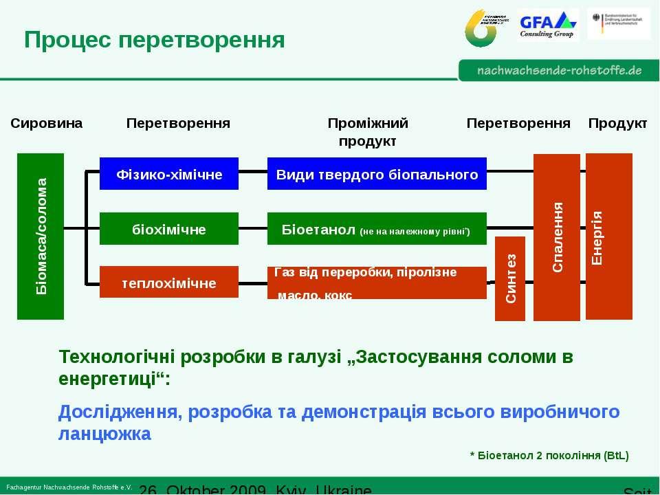 Процес перетворення Біомаса/солома теплохімічне біохімічне Фізико-хімічне Вид...