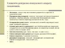 Елементи довідково-пошукового апарату покажчиків. Заголовок - описує тему екс...