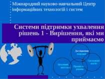 Системи підтримки ухвалення рішень 1 - Вирішення, які ми приймаємо Міжнародни...