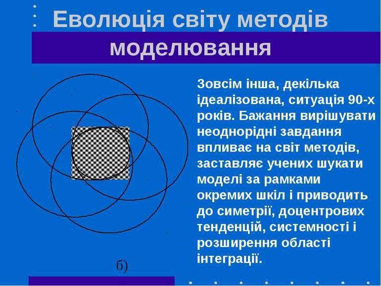 Еволюція світу методів моделювання Зовсім інша, декілька ідеалізована, ситуац...