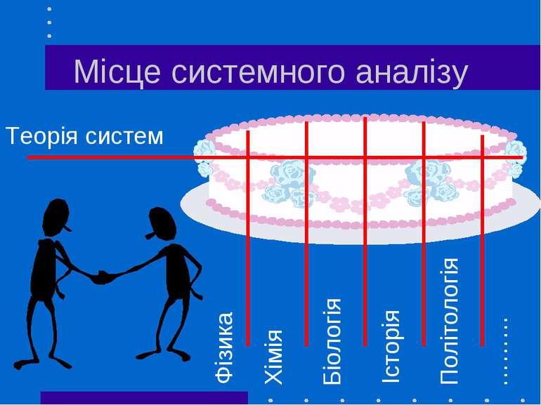 Місце системного аналізу Фізика Хімія Біологія Історія Політологія ……… Теорія...