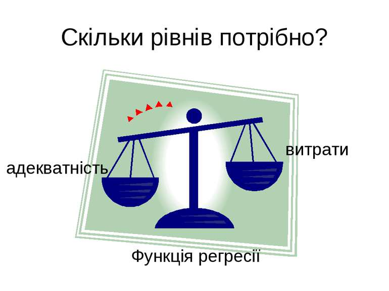Скільки рівнів потрібно? адекватність витрати Функція регресії