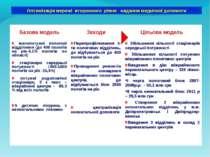 Оптимізація мережі вторинного рівня надання медичної допомоги Базова модель З...