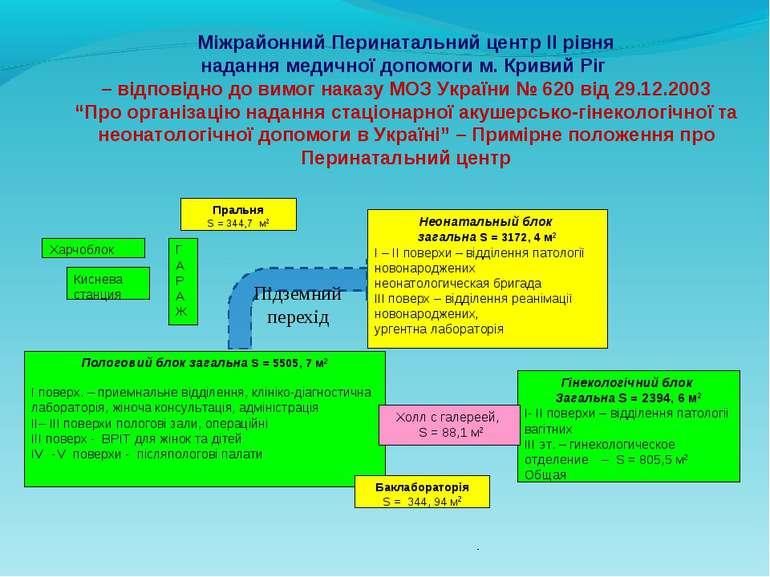 Міжрайонний Перинатальний центр ІІ рівня надання медичної допомоги м. Кривий ...