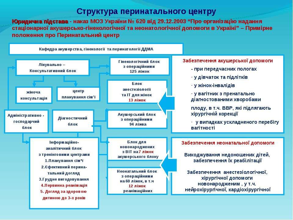 Структура перинатального центру Інформаційно- аналітичний блок з тренінговими...