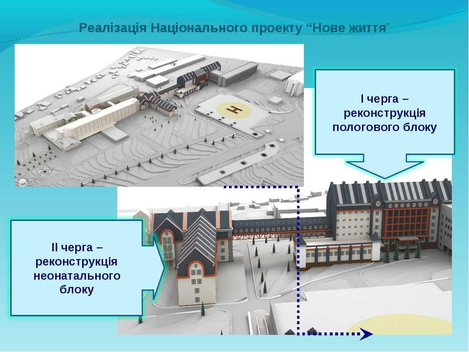 """Реалізація Національного проекту """"Нове життя"""""""