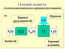Основні поняття КП О Xрk(t) Xi(t) Zn(t) Yj(t) Вхідні дії Керуючі (регулюючі) ...