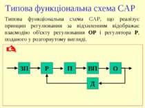 Типова функціональна схема САР ЗП Р П ВП О Д Типова функціональна схема САР, ...