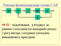 Типова функціональна схема САР ЗП Р П ВП О Д П – підсилювач, узгоджує за рівн...