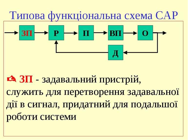 Типова функціональна схема САР ЗП Р П ВП О Д ЗП - задавальний пристрій, служи...