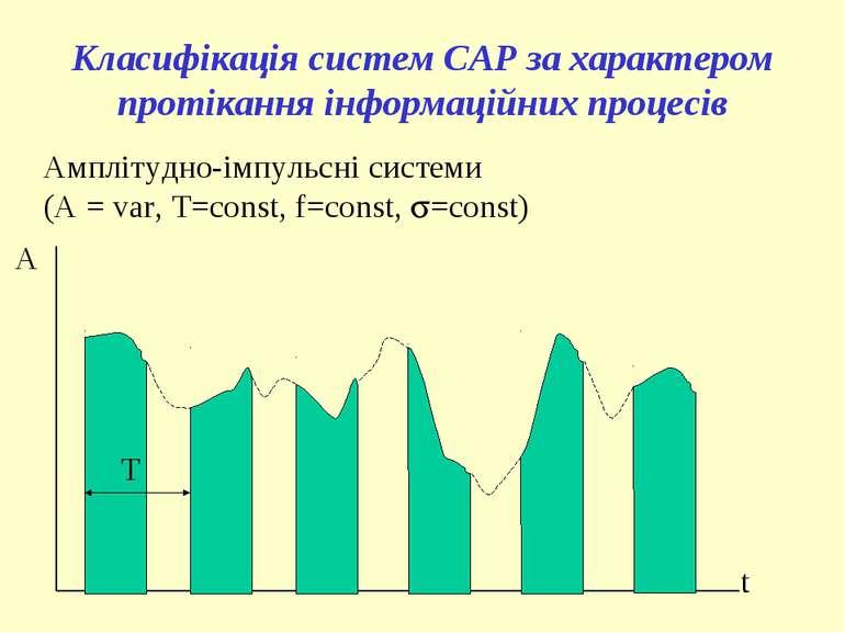 Класифікація систем САР за характером протікання інформаційних процесів Амплі...