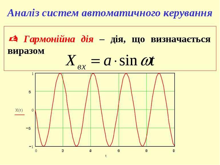 Гармонійна дія – дія, що визначається виразом Аналіз систем автоматичного кер...