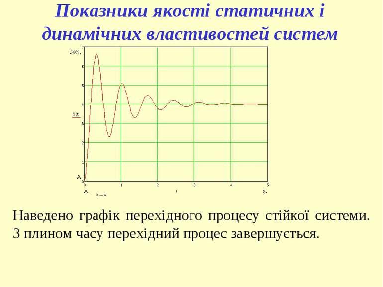 Наведено графік перехідного процесу стійкої системи. З плином часу перехідний...
