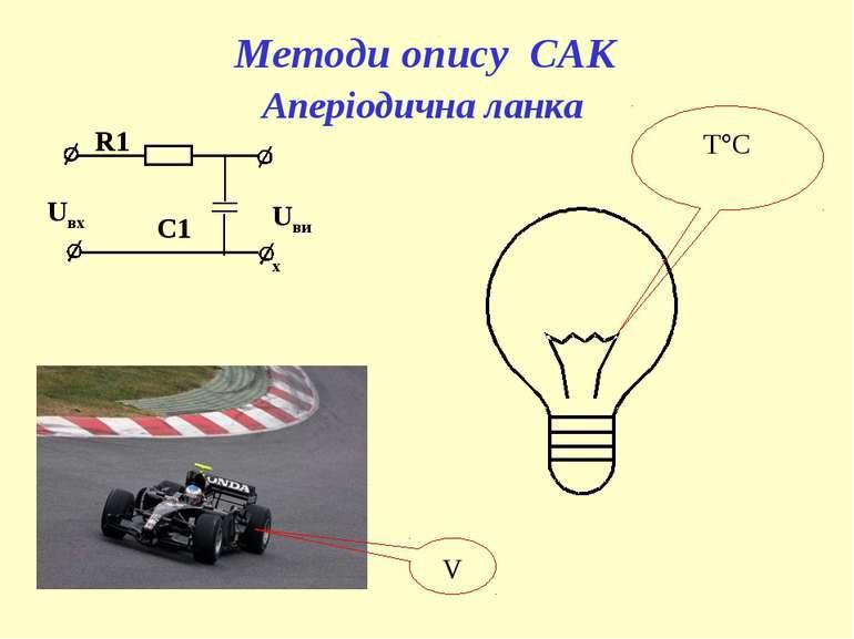 Методи опису САК Аперіодична ланка R1 С1 Uвих Uвх T C V