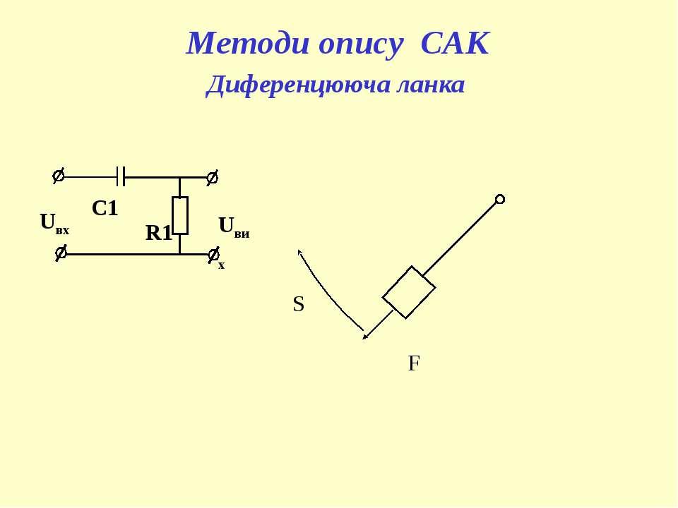Методи опису САК Диференцююча ланка R1 С1 Uвих Uвх F S