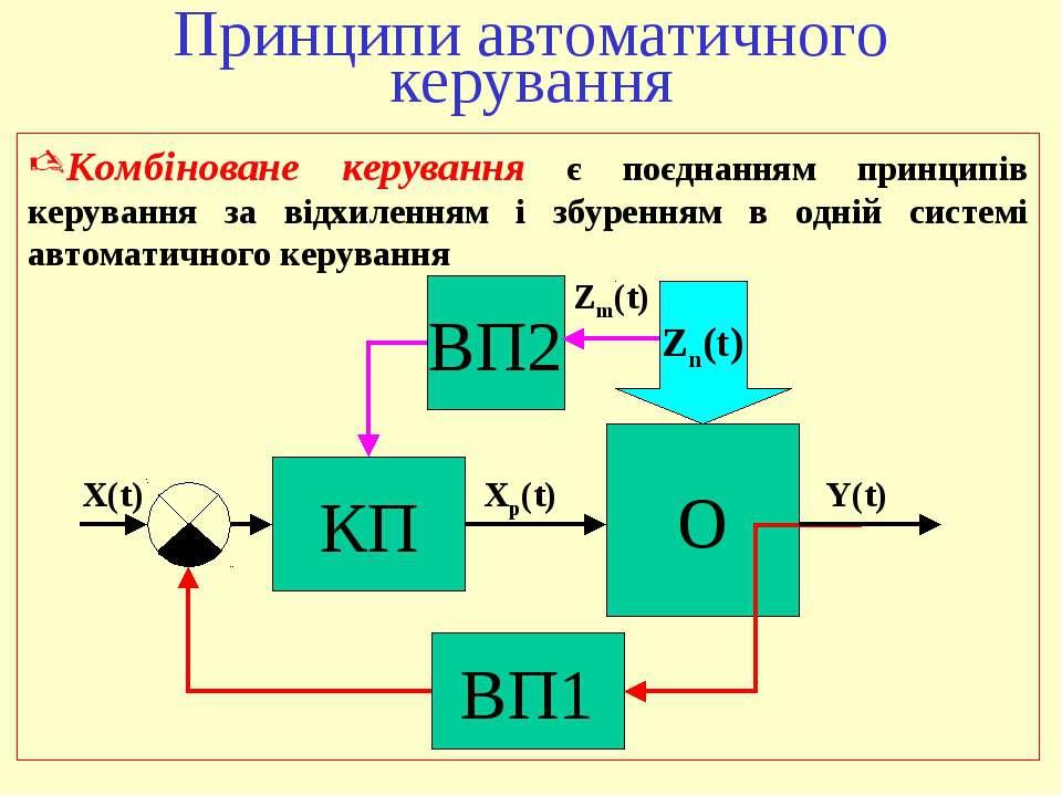 Комбіноване керування є поєднанням принципів керування за відхиленням і збуре...