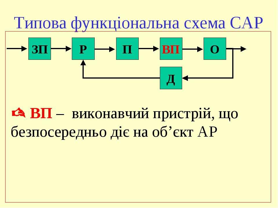 Типова функціональна схема САР ЗП Р П ВП О Д ВП – виконавчий пристрій, що без...