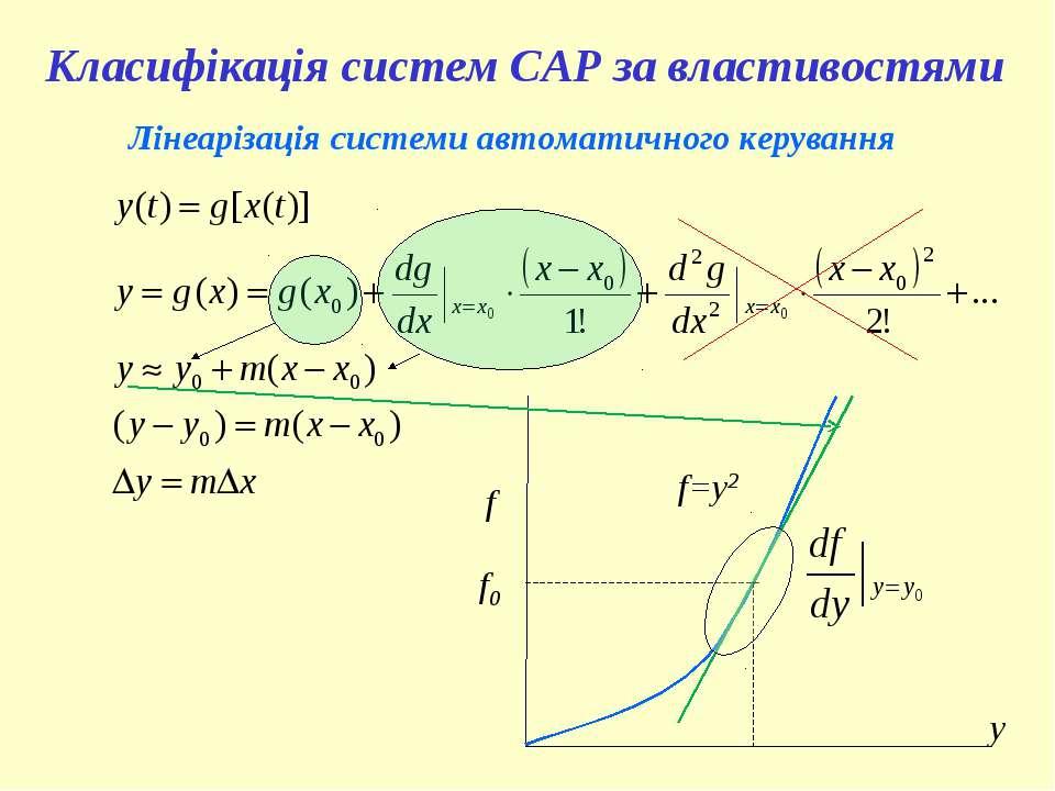 Класифікація систем САР за властивостями f y f0 f=y2 Лінеарізація системи авт...
