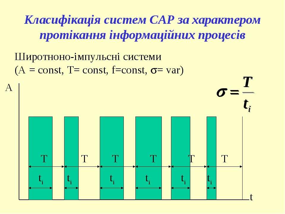 Класифікація систем САР за характером протікання інформаційних процесів Широт...