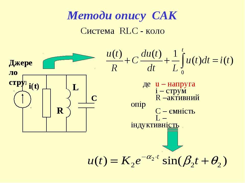 Методи опису САК Система RLC - коло де u – напруга i – струм R –активний опір...