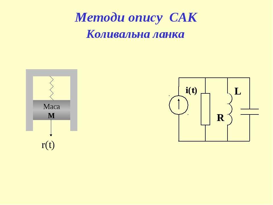 Методи опису САК Коливальна ланка Маса М r(t) i(t) R L