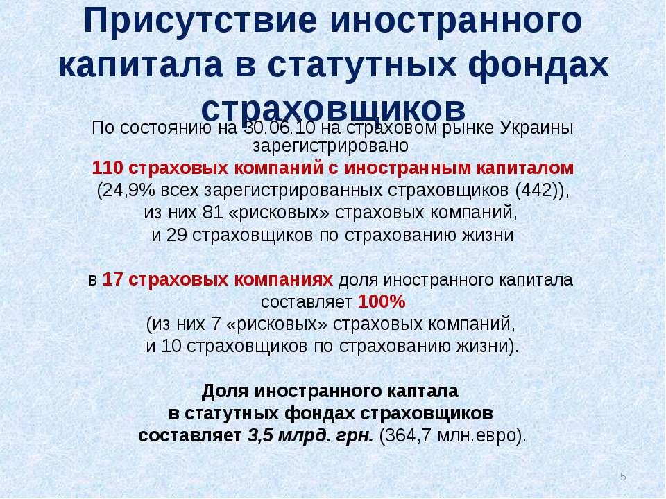 Присутствие иностранного капитала в статутных фондах страховщиков По состояни...