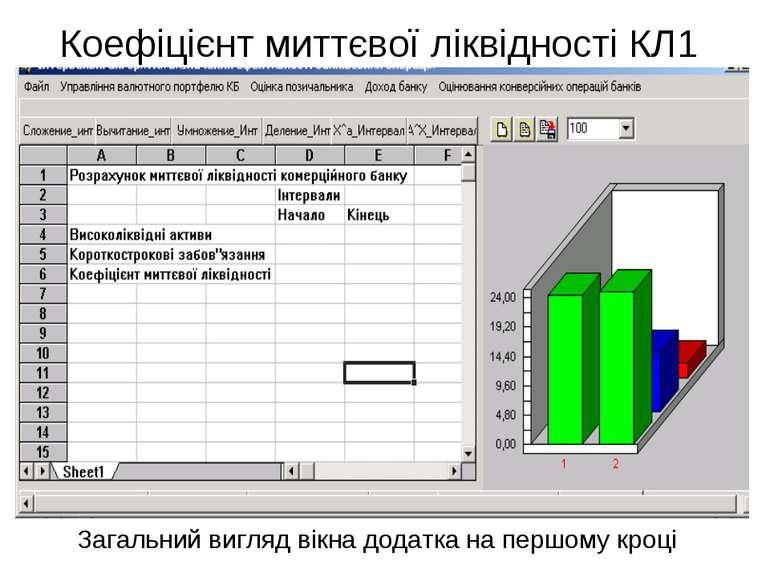 Коефіцієнт миттєвої ліквідності КЛ1 Загальний вигляд вікна додатка на першому...