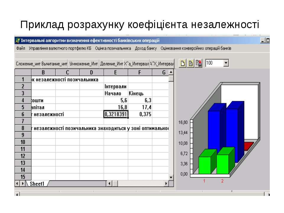 Приклад розрахунку коефіцієнта незалежності