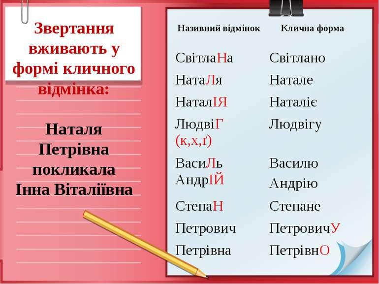 Звертання вживають у формі кличного відмінка: Наталя Петрівна покликала Інна ...