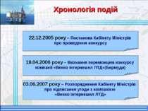 Хронологія подій 19.04.2006 року – Визнання переможцем конкурсу компанії «Вен...