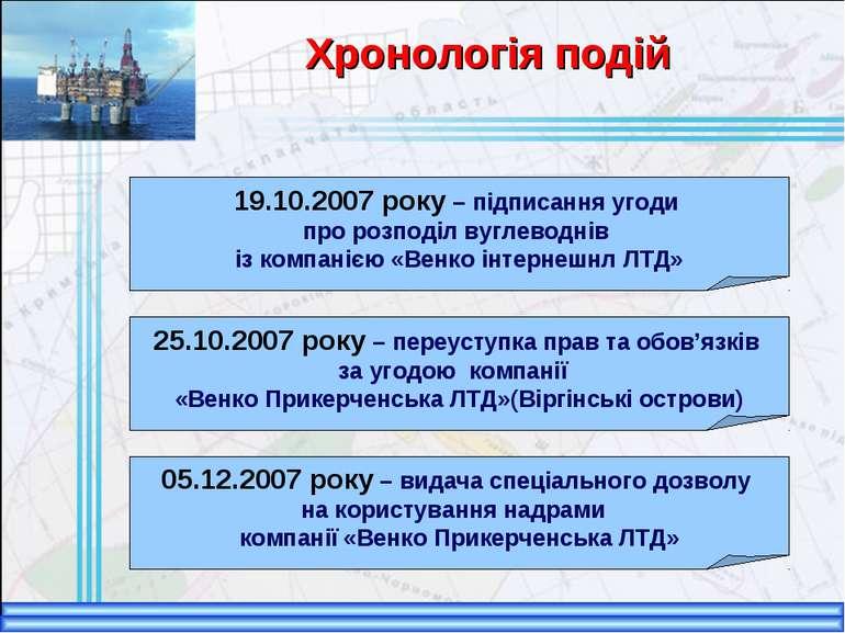 Хронологія подій 25.10.2007 року – переуступка прав та обов'язків за угодою к...