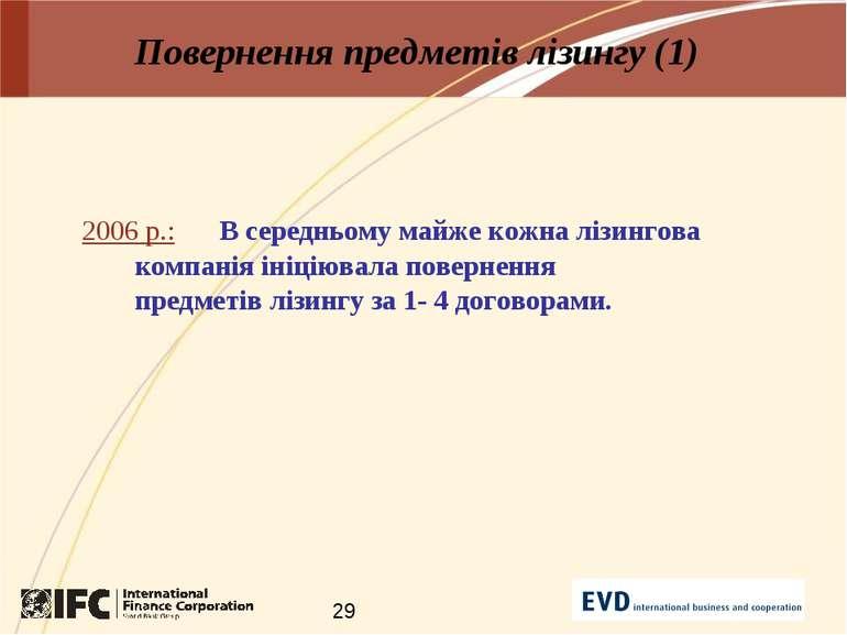 Повернення предметів лізингу (1) 2006 р.: В середньому майже кожна лізингова ...